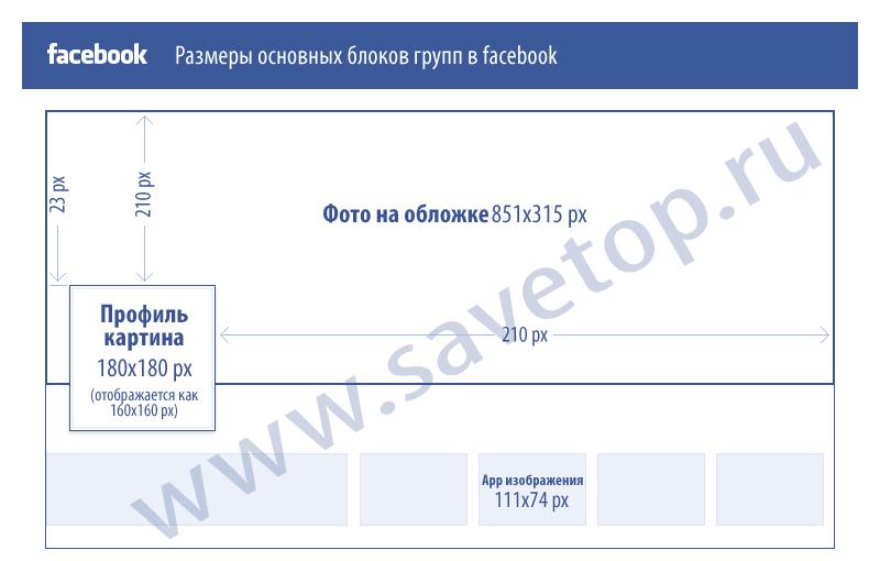 Размер картинки фейсбук мероприятие